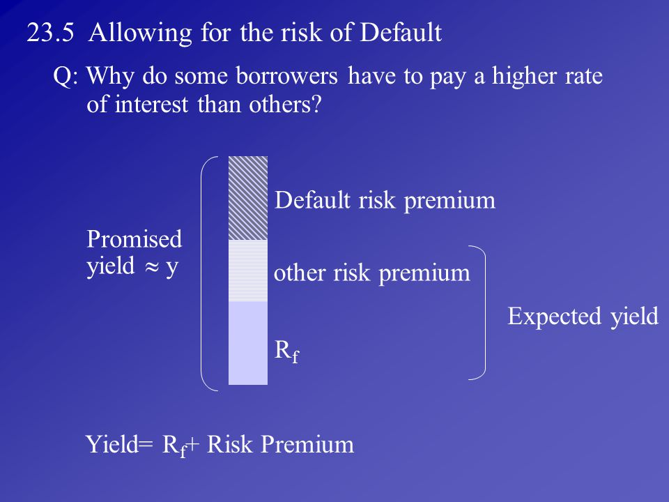 23.5 Allowing for the risk of Default