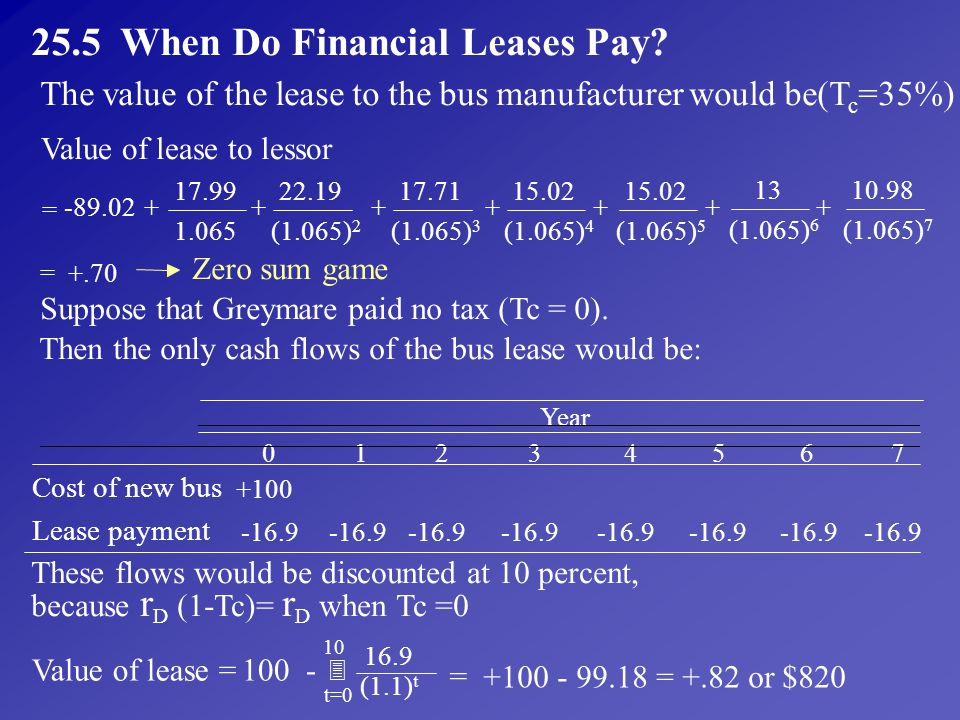 Value of lease to lessor