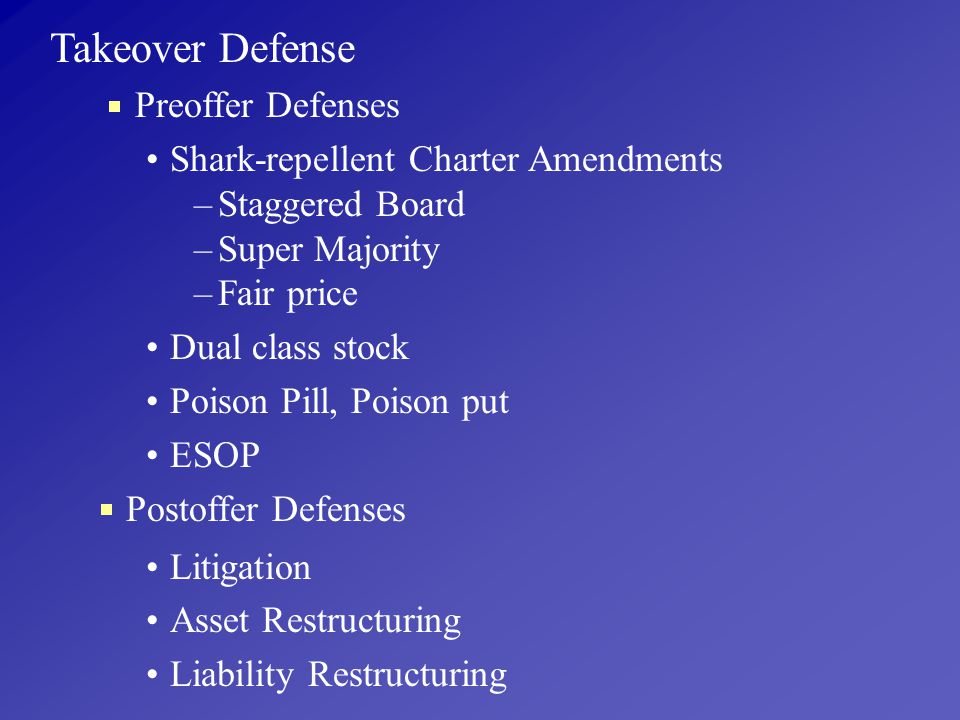 Takeover Defense Preoffer Defenses Shark-repellent Charter Amendments
