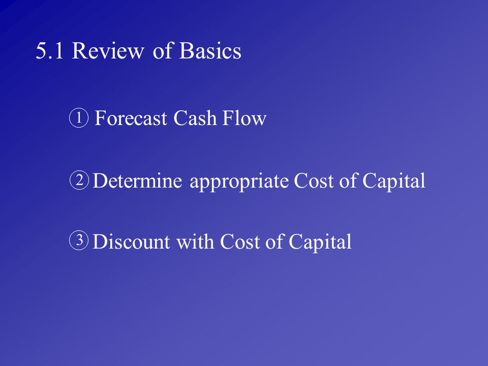 5.1 Review of Basics Forecast Cash Flow