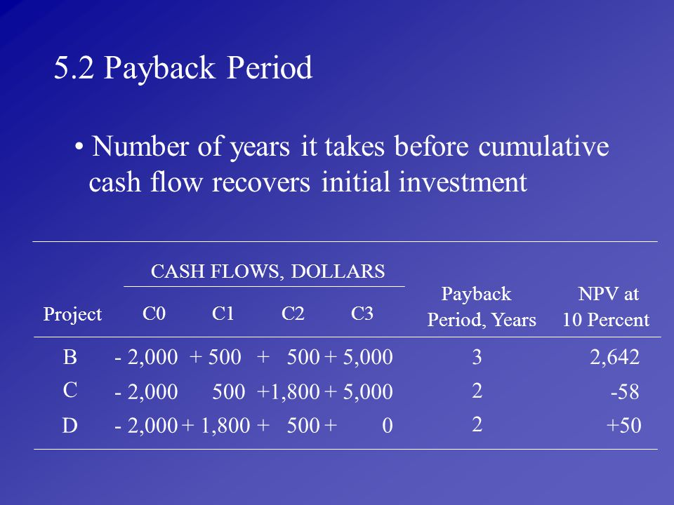 5.2 Payback Period Number of years it takes before cumulative
