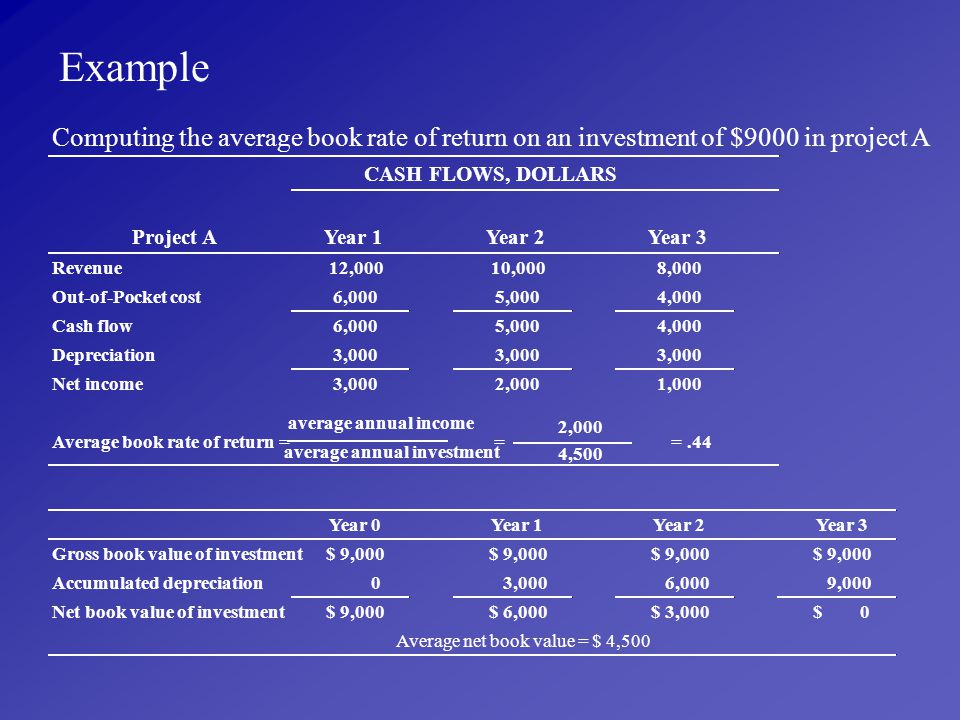Example Computing the average book rate of return on an investment of $9000 in project A. CASH FLOWS, DOLLARS.