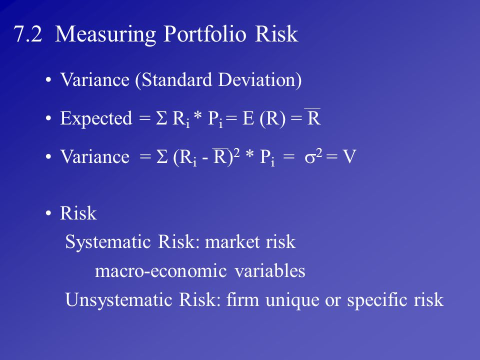 7.2 Measuring Portfolio Risk