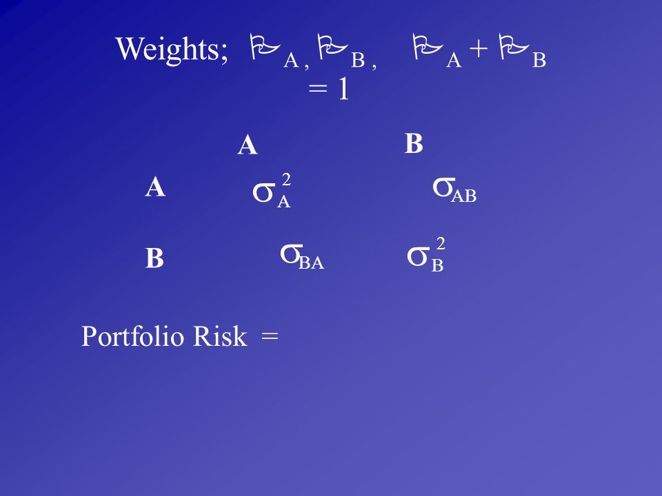     Weights; A , B , A + B = 1 A B A B Portfolio Risk = 2 AB A