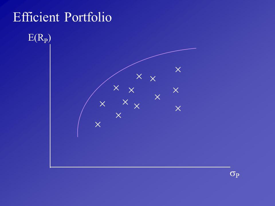 Efficient Portfolio E(RP)              P