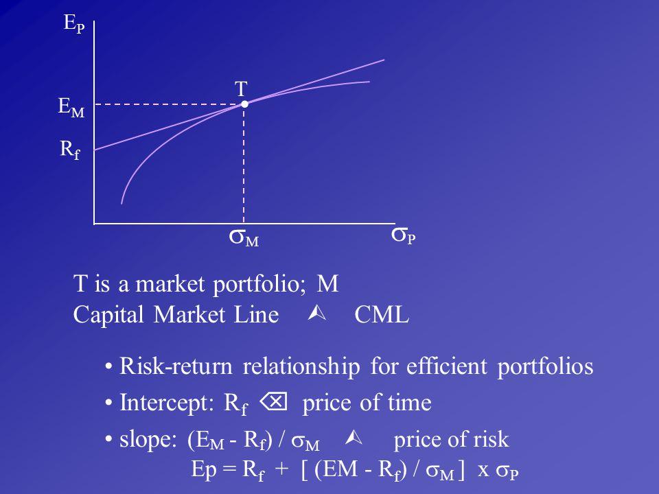 • M P T is a market portfolio; M Capital Market Line  CML