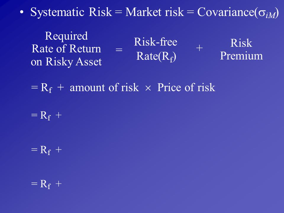 Systematic Risk = Market risk = Covariance(iM)