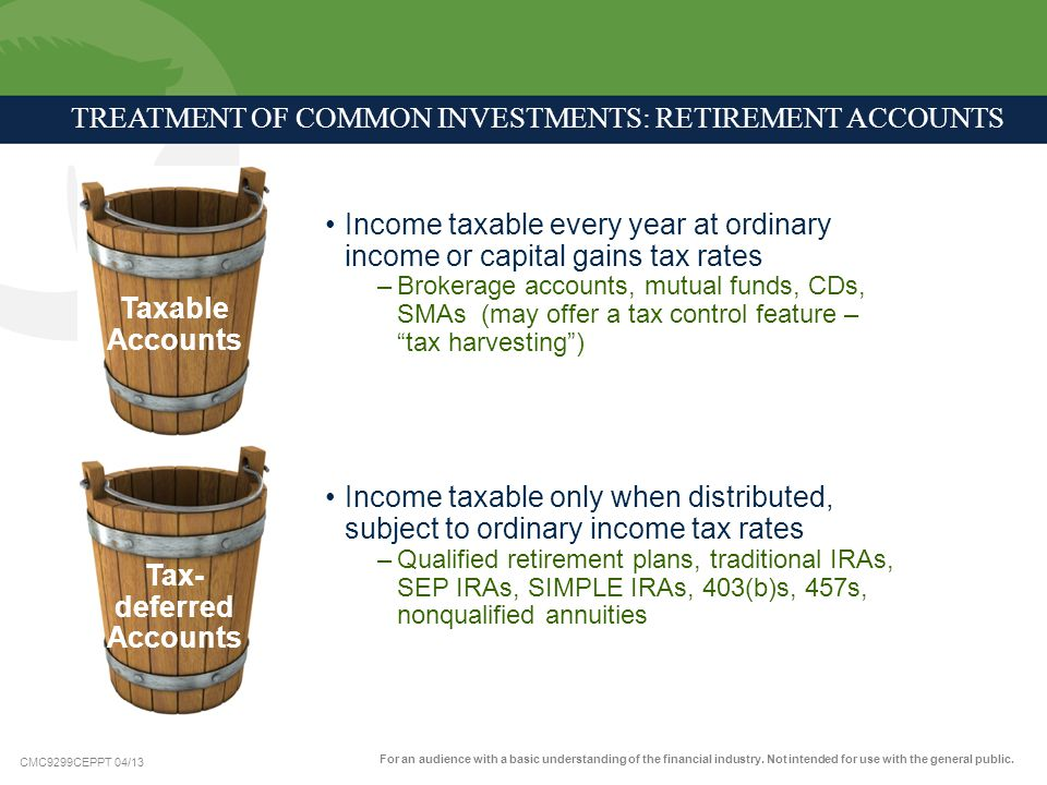 TREATMENT OF COMMON INVESTMENTS: Retirement Accounts