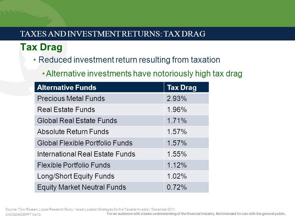 TAXES AND INVESTMENT RETURNS: TAX DRAG