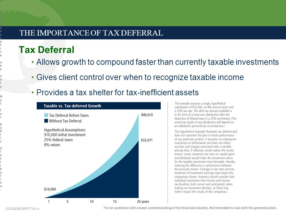 THE IMPORTANCE OF TAX DEFERRAL