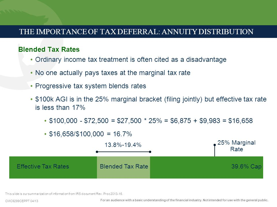 The IMPORTANCE OF TAX DEFERRAL: ANNUITY DISTRIBUTION