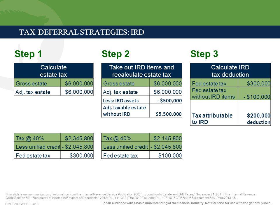 TAX-DEFERRAL STRATEGIES: IRD