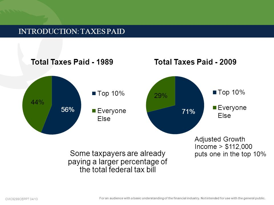 INTRODUCTION: TAXES PAID