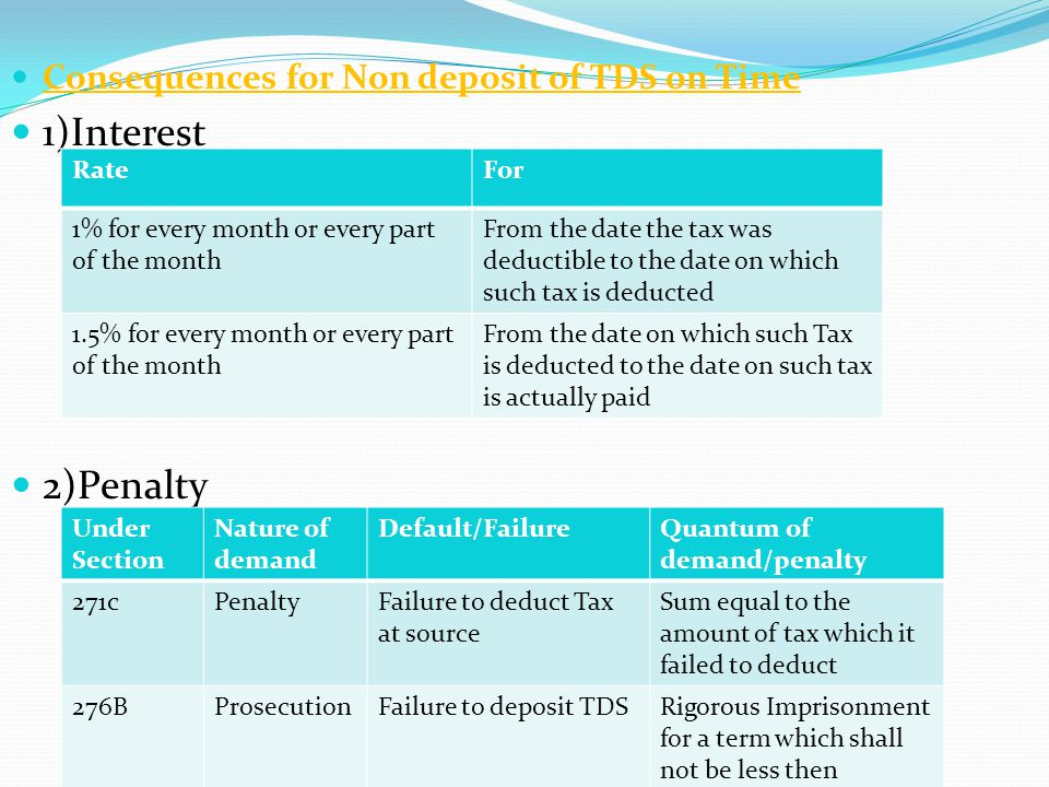 1)Interest 2)Penalty Consequences for Non deposit of TDS on Time Rate