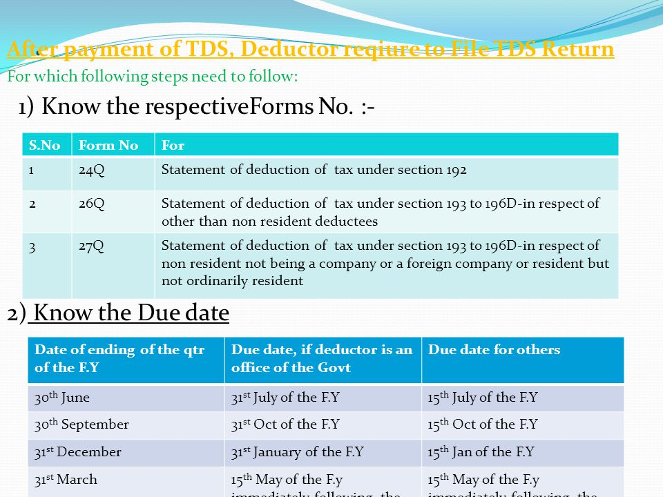 . 1) Know the respectiveForms No. :- 2) Know the Due date