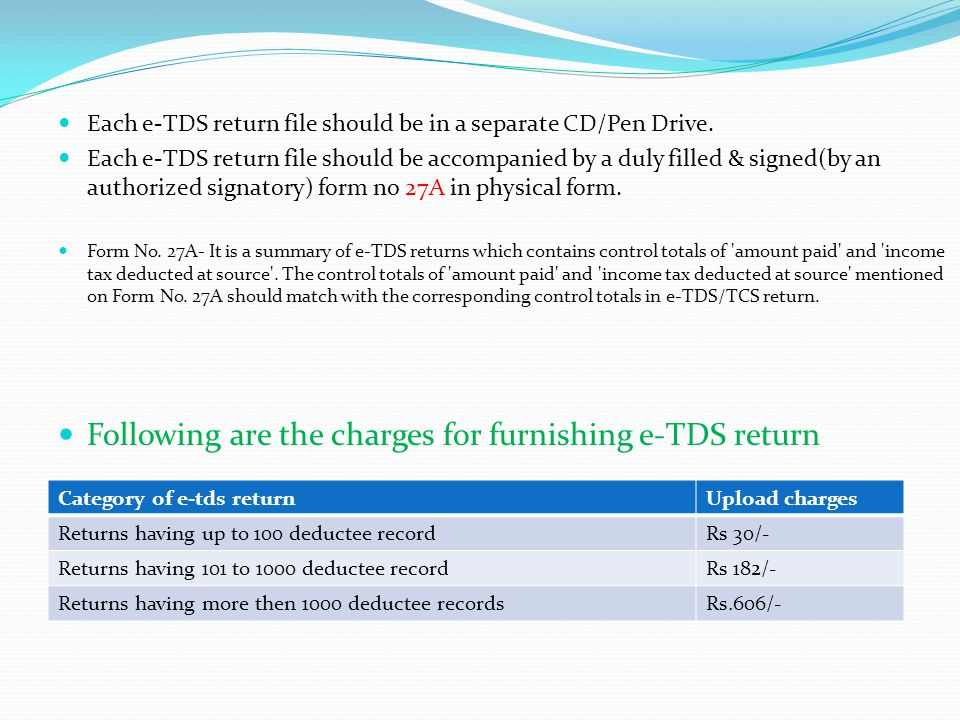 . Following are the charges for furnishing e-TDS return