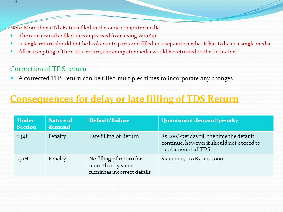 . Consequences for delay or late filling of TDS Return