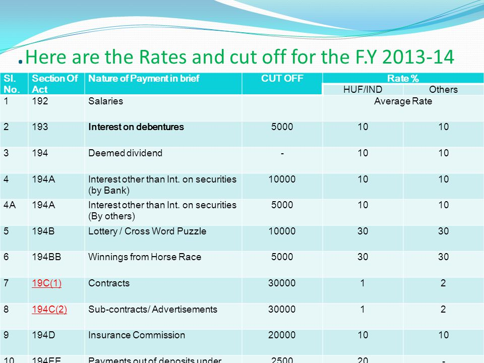 .Here are the Rates and cut off for the F.Y 2013-14