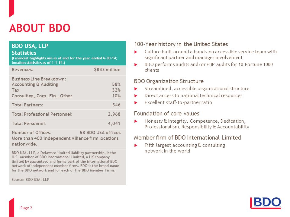 ABOUT BDO 100-Year history in the United States BDO USA, llp