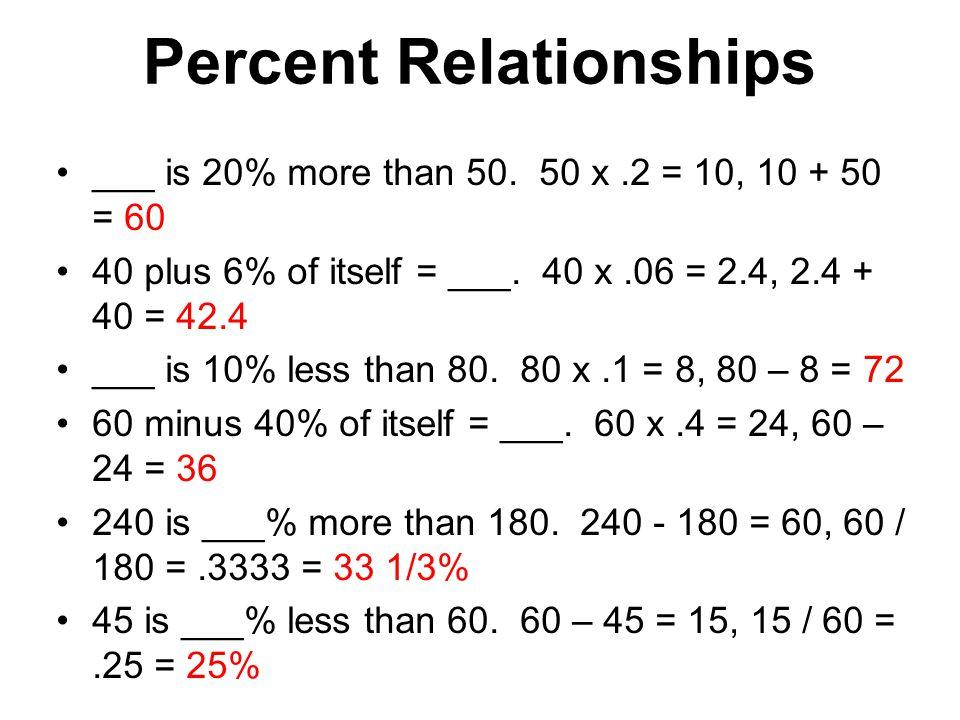 Percent Relationships