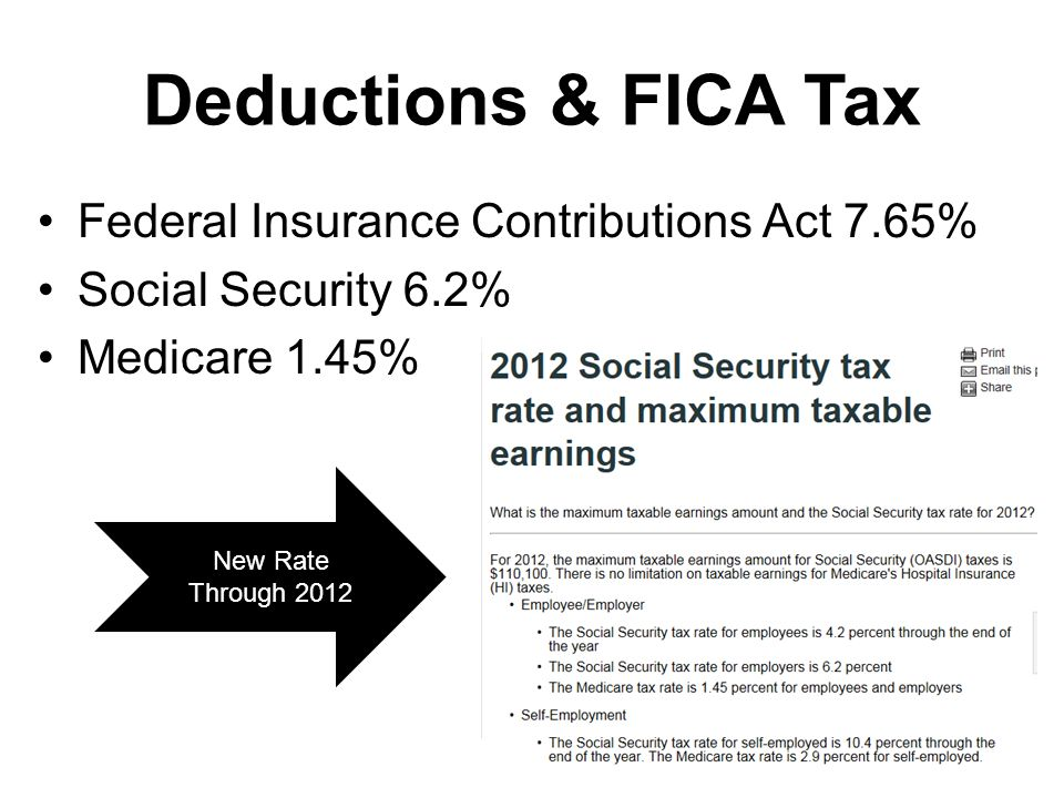 Deductions & FICA Tax Federal Insurance Contributions Act 7.65%