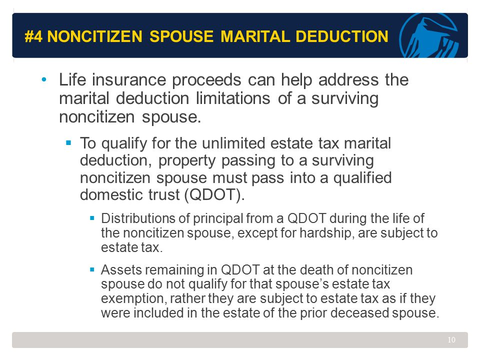 #4 Noncitizen Spouse Marital Deduction