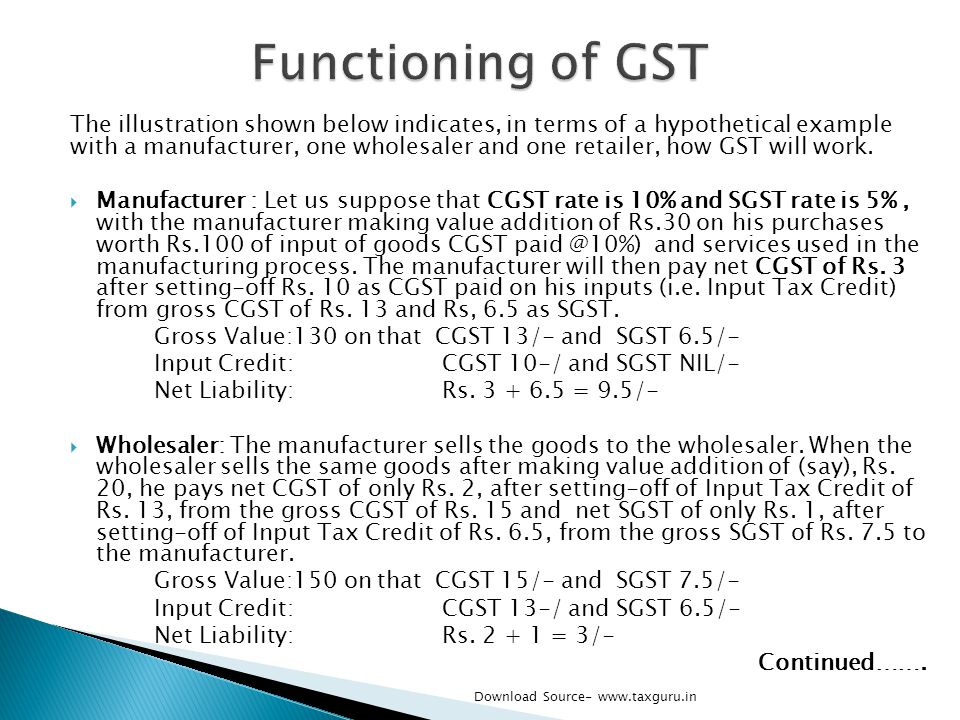 Functioning of GST