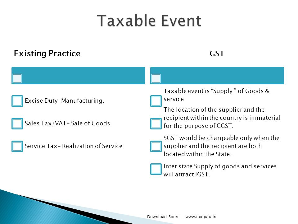 Taxable Event Existing Practice GST