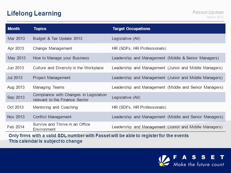 Lifelong Learning Fasset Update