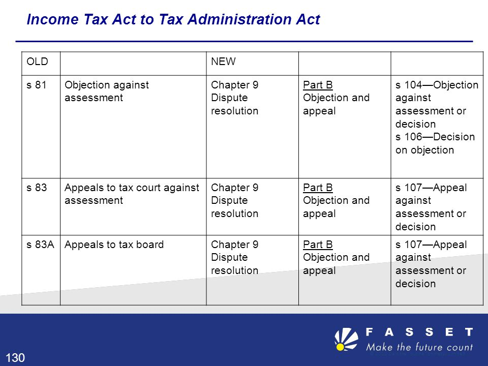 Income Tax Act to Tax Administration Act