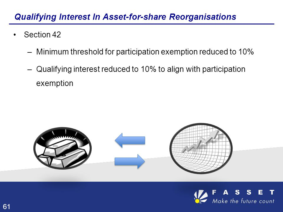 Qualifying Interest In Asset-for-share Reorganisations