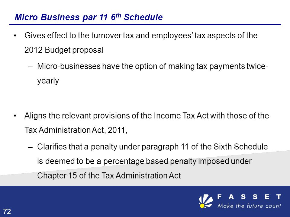 Micro Business par 11 6th Schedule