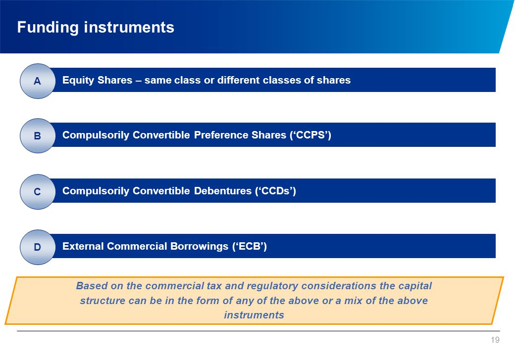 Funding instruments Impact of Financials Companies Act, 1956