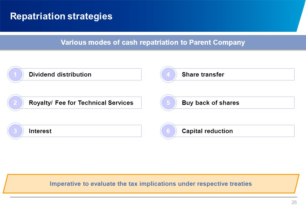 Cash repatriation 1. 2. 3. 4. Dividend Distribution. Buy Back. Capital Reduction. Purchase of asset from overseas company.