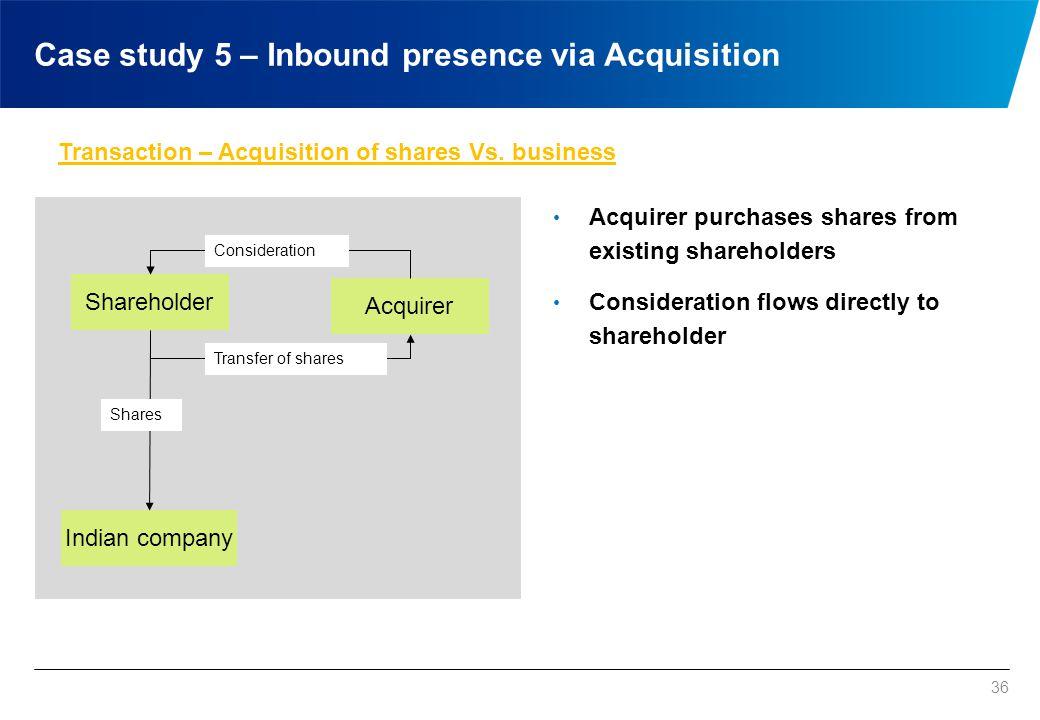 Case study 5 – Inbound presence via Acquisition