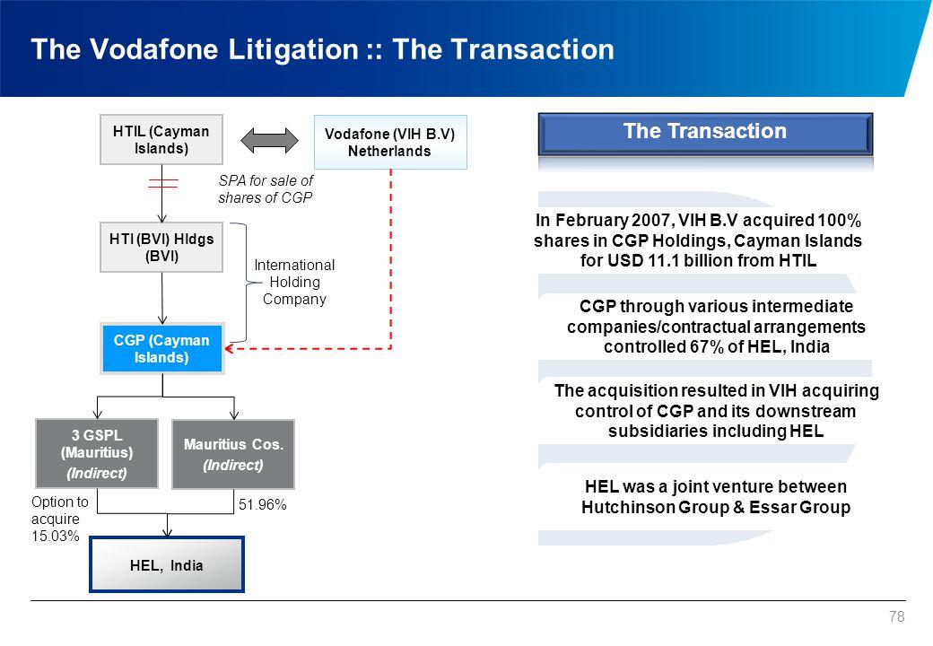 The Vodafone Litigation :: Background
