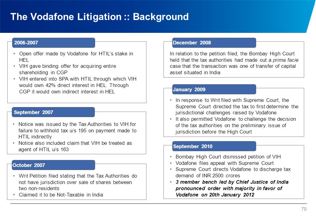 The Vodafone Litigation :: Key Issues & SC Observations