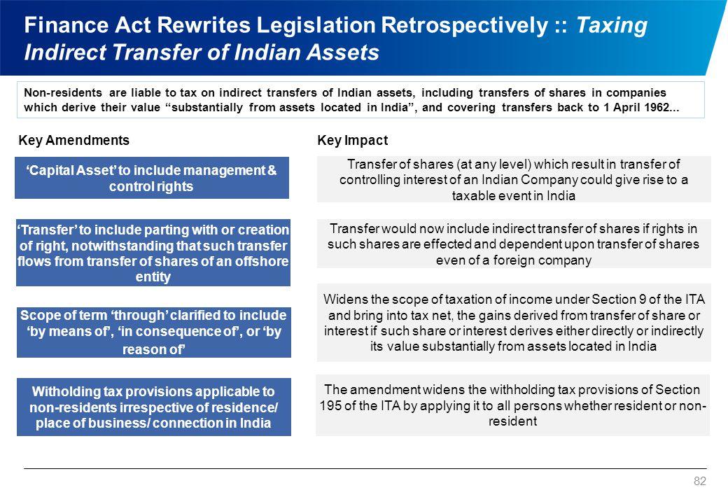 Retrospective Amendment applicable from 1962