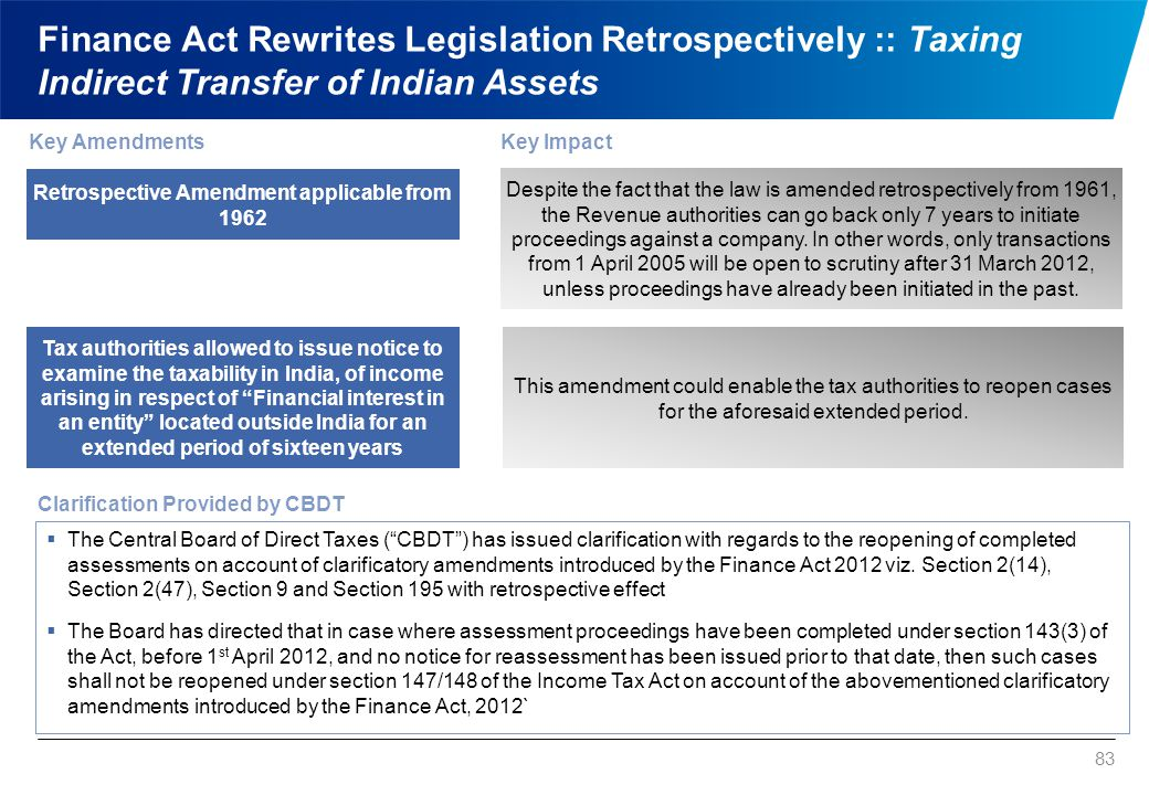 Finance Act Rewrites Legislation Retrospectively :: Taxing Indirect Transfer of Indian Assets