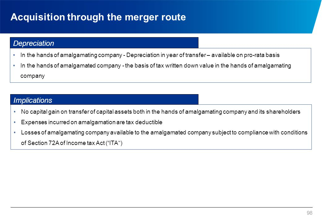 Acquisition through the merger route