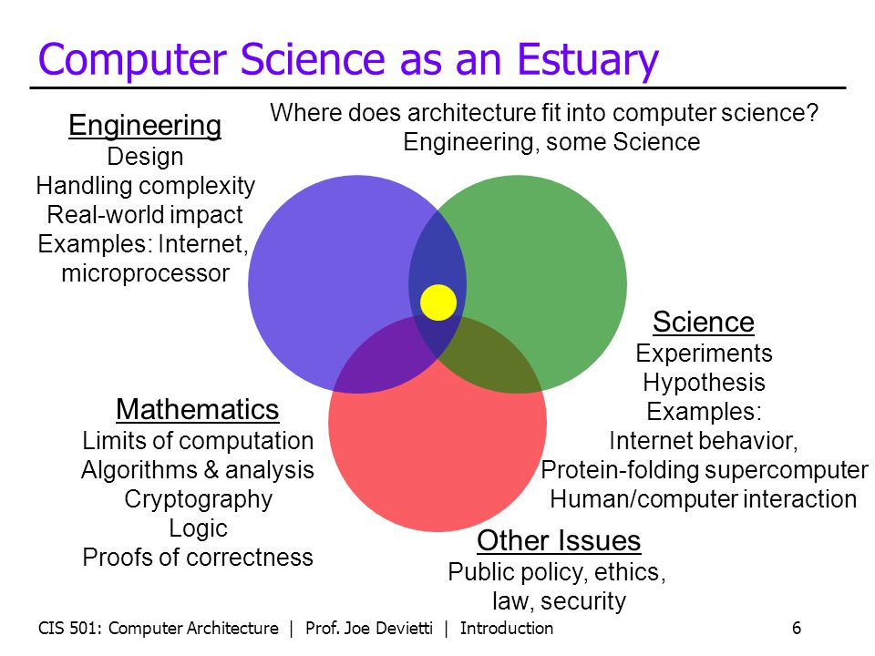 Computer Science as an Estuary