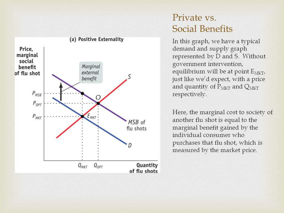 Private vs. Social Benefits