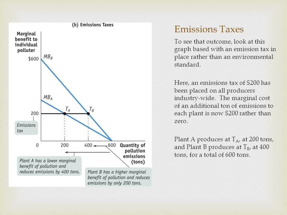Emissions Taxes To see that outcome, look at this graph based with an emission tax in place rather than an environmental standard.