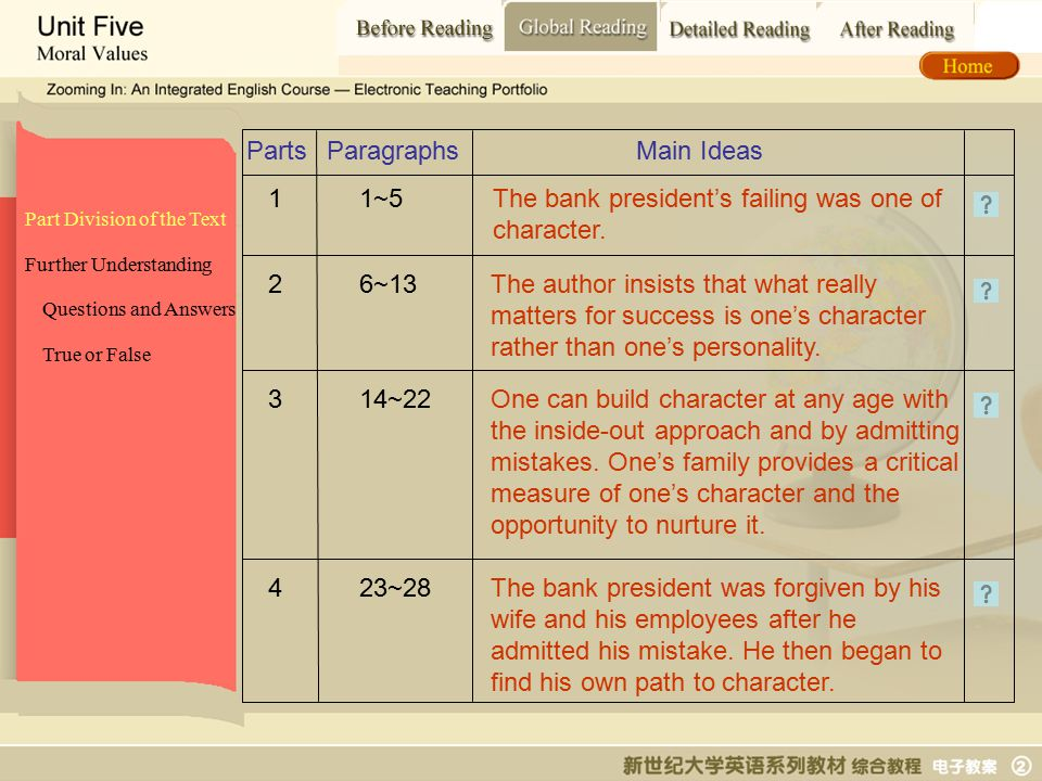 Global Reading_ Part Division of the Text