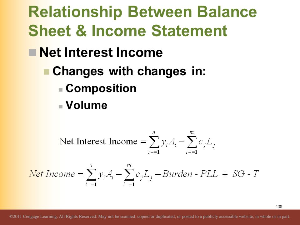 Relationship Between Balance Sheet & Income Statement