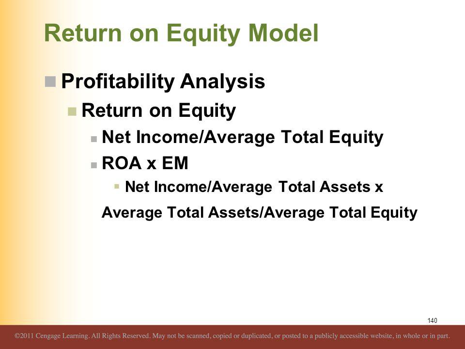 Return on Equity Model Profitability Analysis Return on Equity