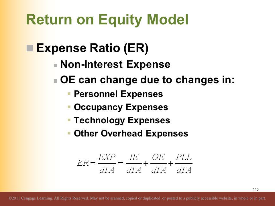 Return on Equity Model Expense Ratio (ER) Non-Interest Expense