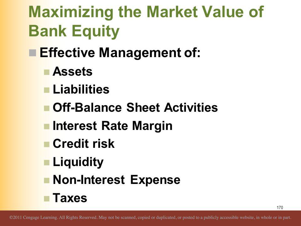 Maximizing the Market Value of Bank Equity