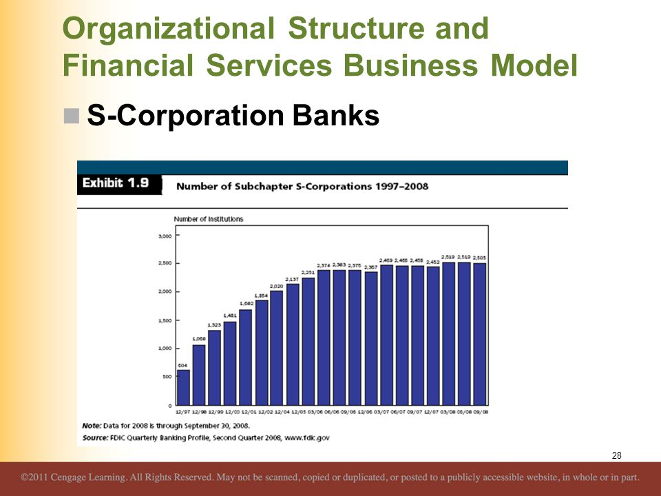 Organizational Structure and Financial Services Business Model