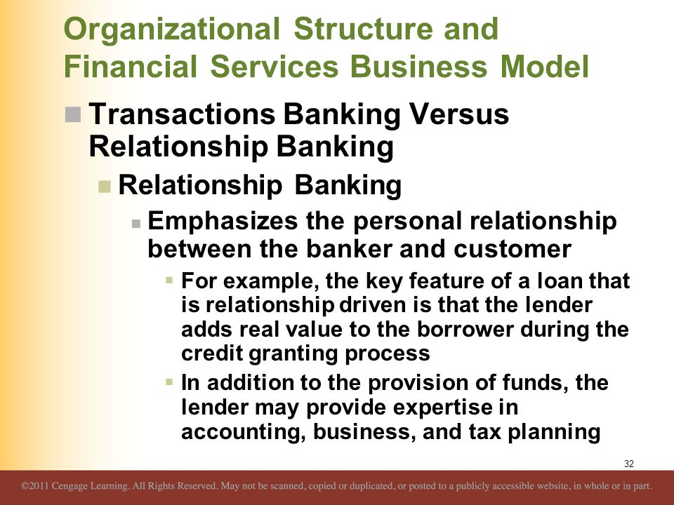 inter relationship of accounting banking and lending services
